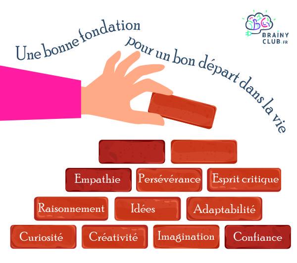 Compétences compartementalles - Soft Skills - pourquoi développer chez enfants